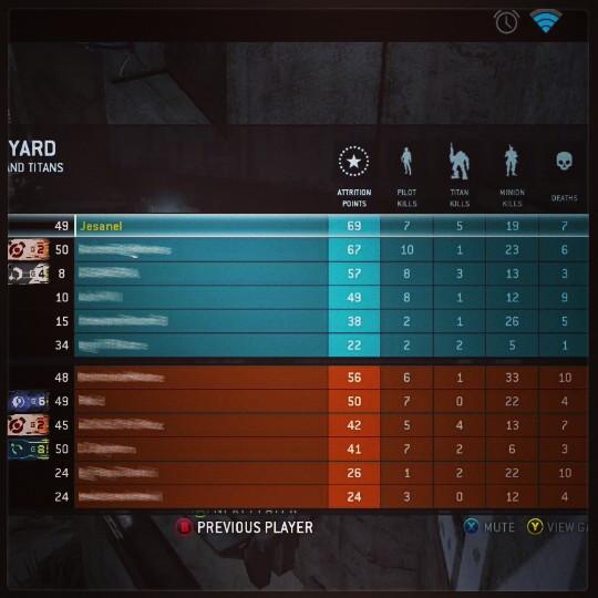 Titanfall Scores