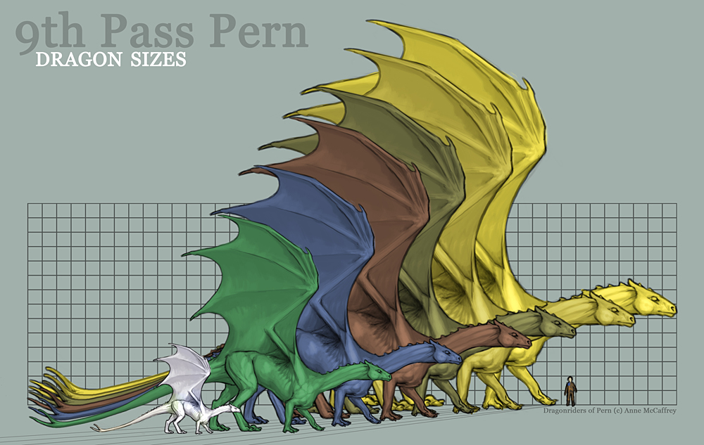 Pern_Dragon_Size_Chart_by_KaiserFlames